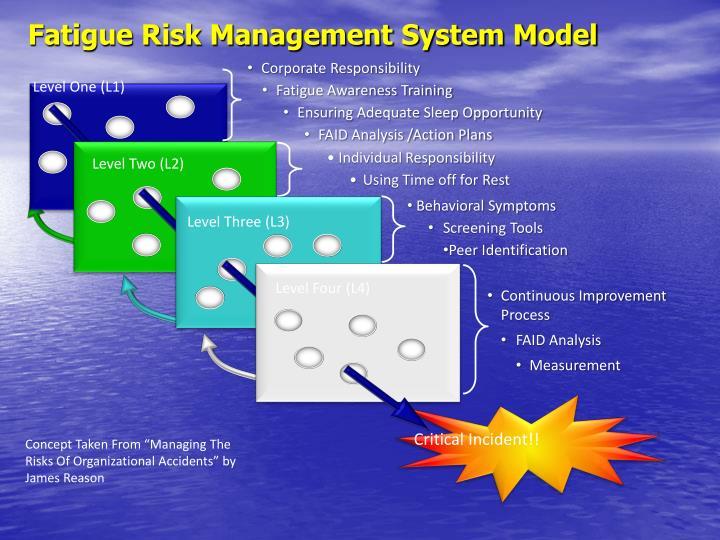 Fatigue Risk Management System Model