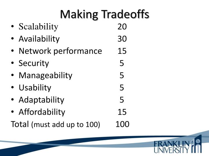 Making Tradeoffs