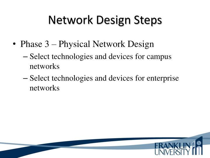 Network Design Steps