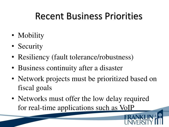 Recent Business Priorities