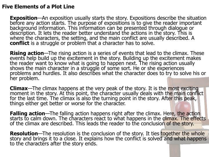 Five Elements of a Plot Line