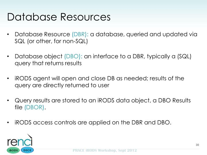 Database Resources