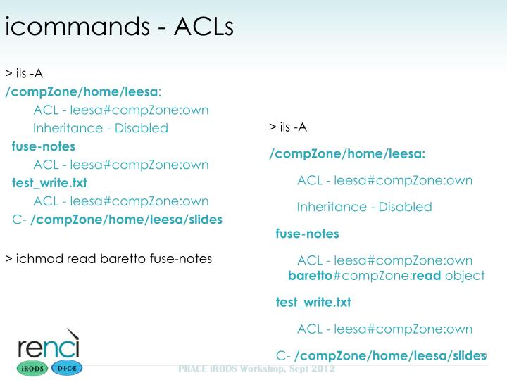 icommands - ACLs
