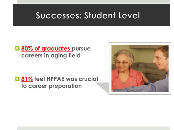 Successes: Student Level