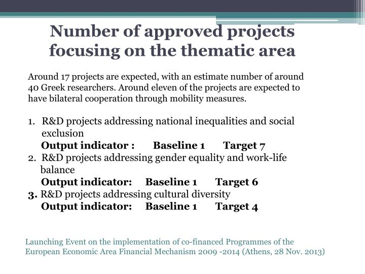 Number of approved projects focusing on the thematic area