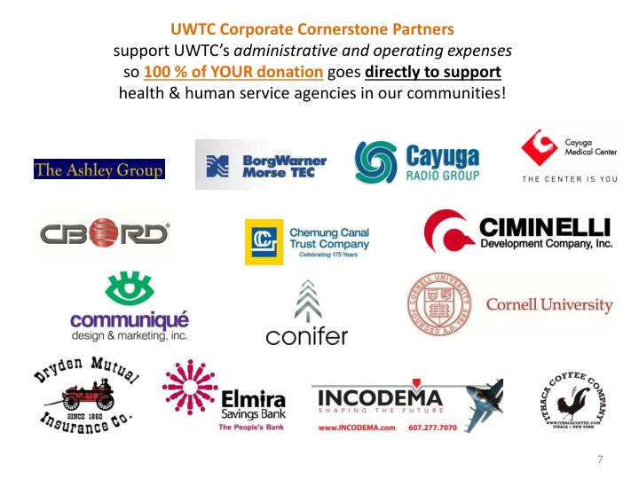 UWTC Corporate Cornerstone Partners