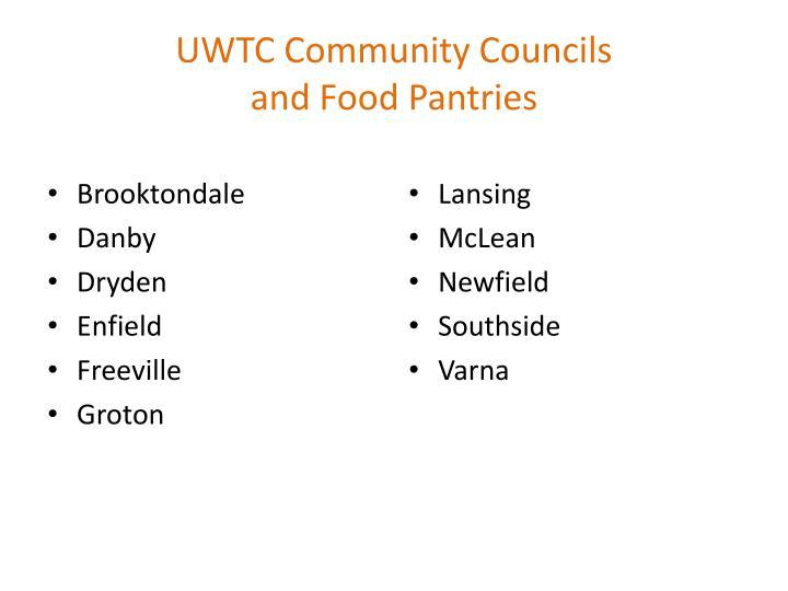 UWTC Community Councils
