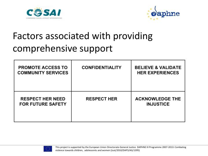 Factors associated with providing comprehensive support