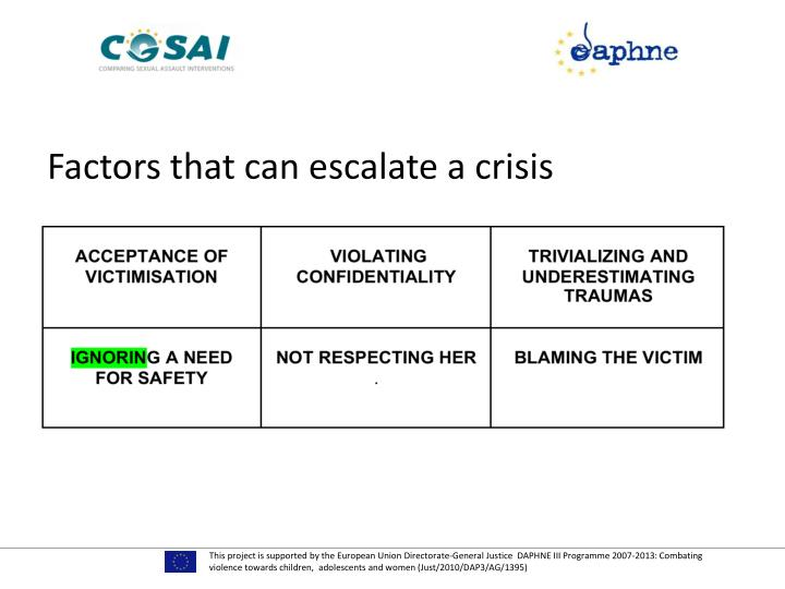 Factors that can escalate a crisis