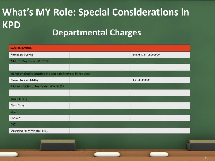 Departmental Charges