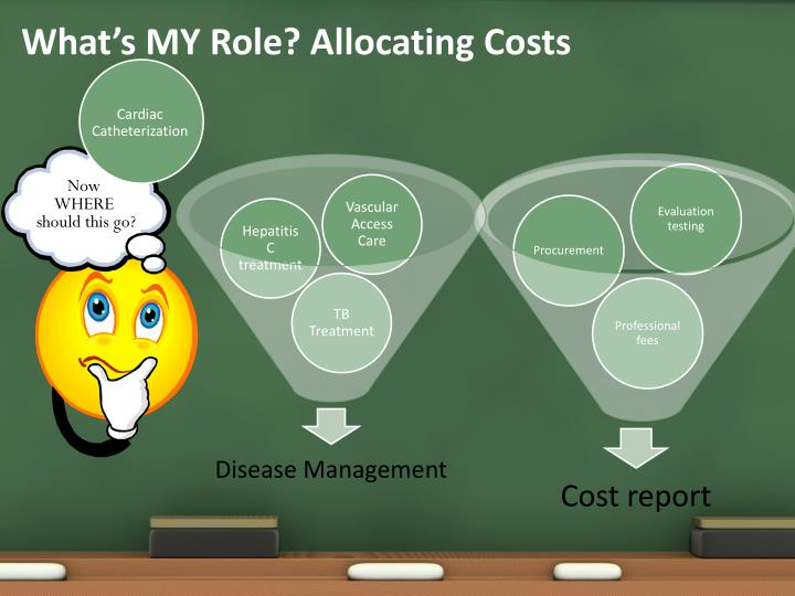 What's MY Role? Allocating Costs