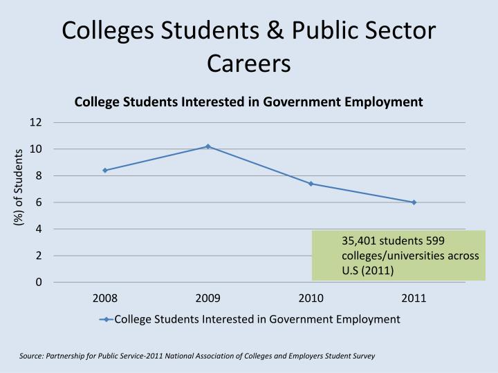 Colleges Students & Public Sector Careers