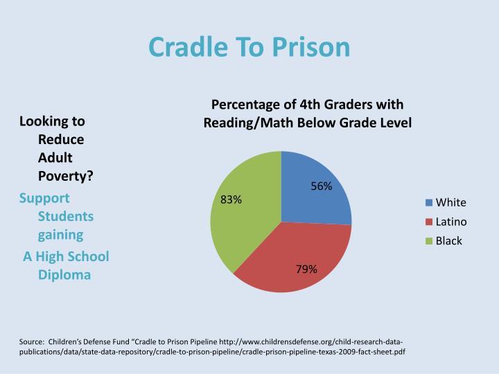 Cradle To Prison