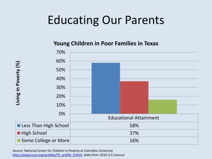 Educating Our Parents
