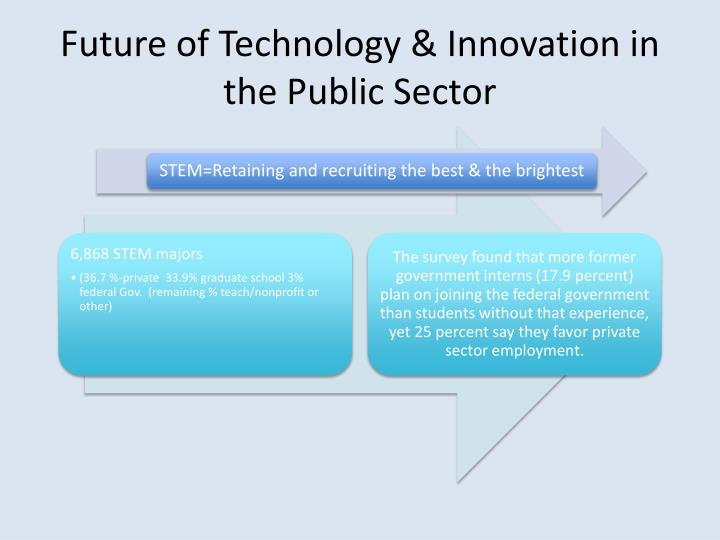Future of Technology & Innovation in the Public Sector