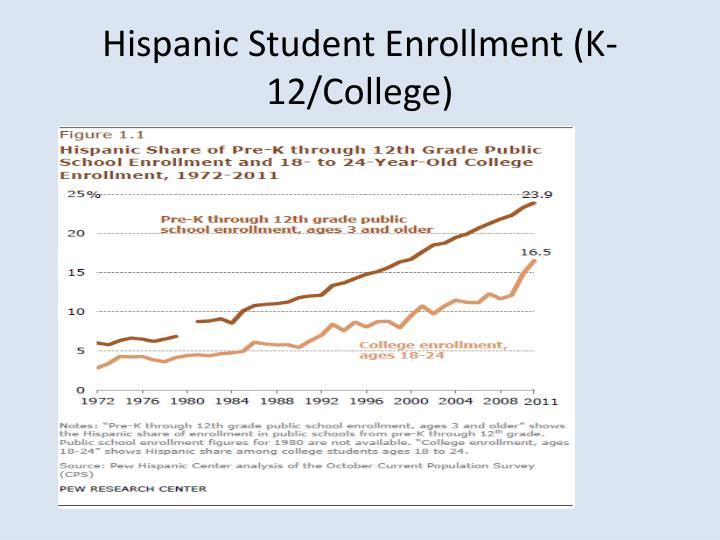 Hispanic Student Enrollment (K-12/College)