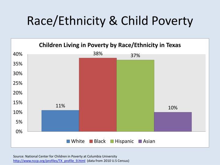 Race/Ethnicity & Child Poverty