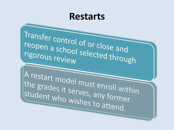 Restarts