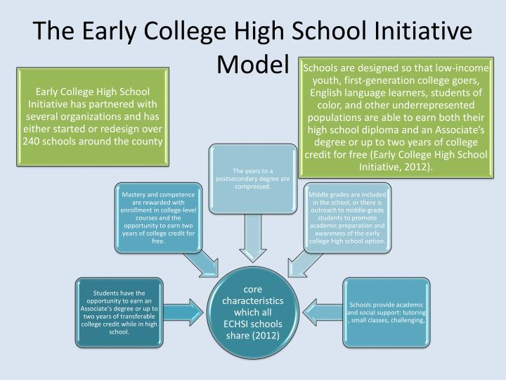 The Early College High School Initiative Model