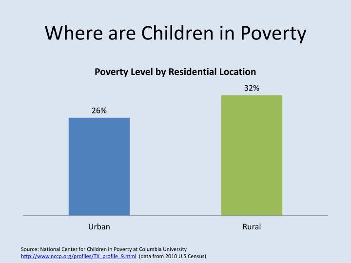 Where are Children in Poverty