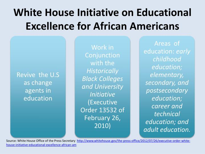 White House Initiative on Educational Excellence for African Americans
