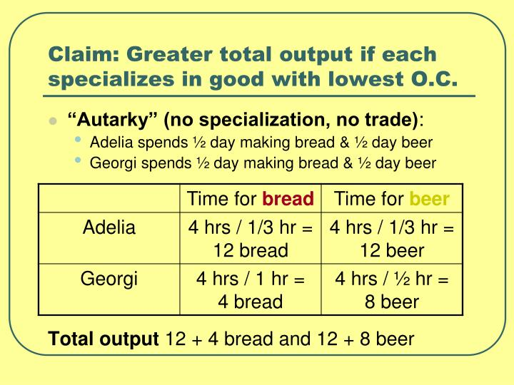Claim: Greater total output if each specializes in good with lowest O.C.