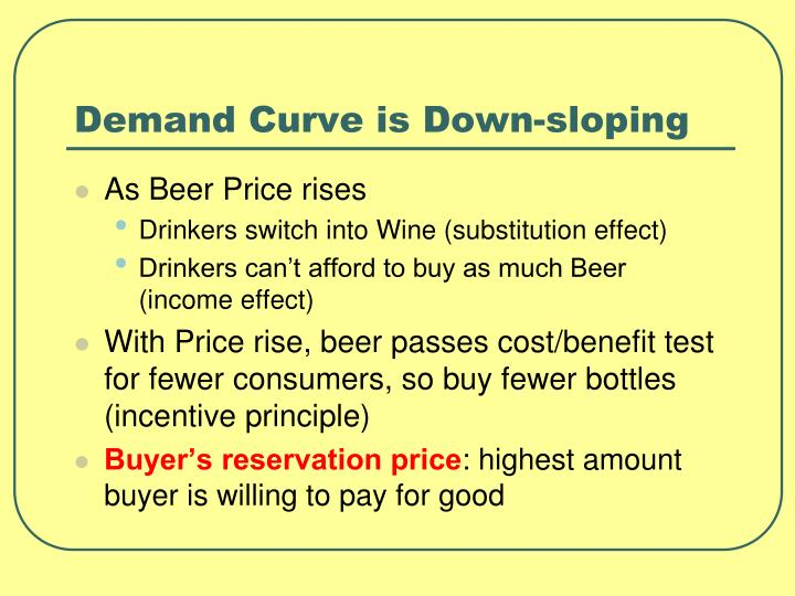 Demand Curve is Down-sloping