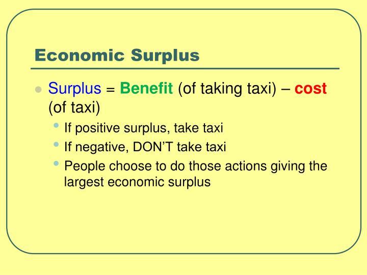 Economic Surplus