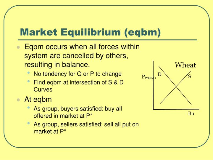 Market Equilibrium (eqbm)