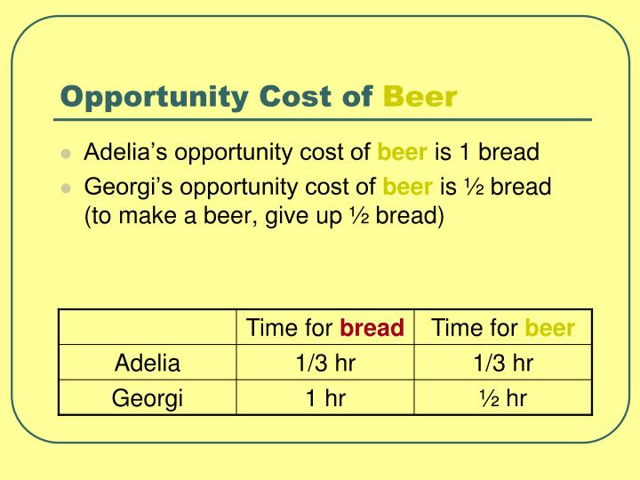 Opportunity Cost of