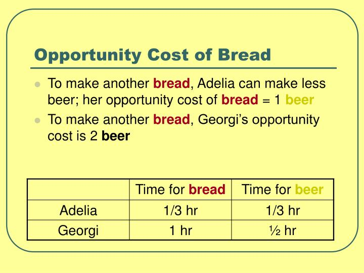 Opportunity Cost of Bread