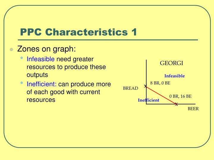 PPC Characteristics 1