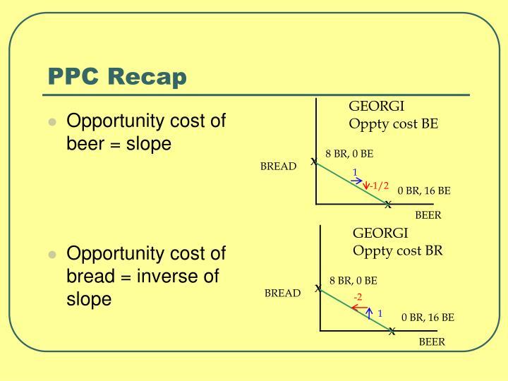 PPC Recap