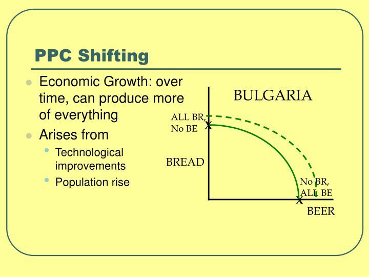 PPC Shifting