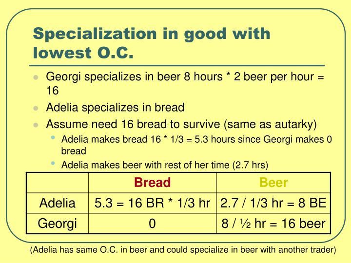 Specialization in good with lowest O.C.