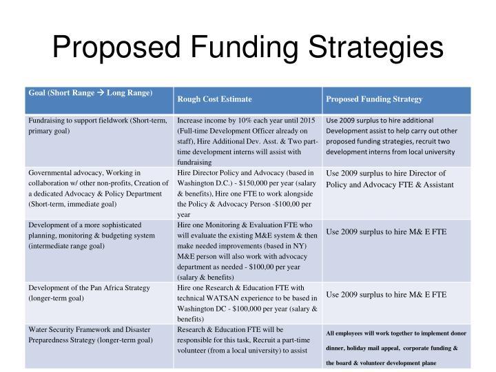 Proposed Funding Strategies