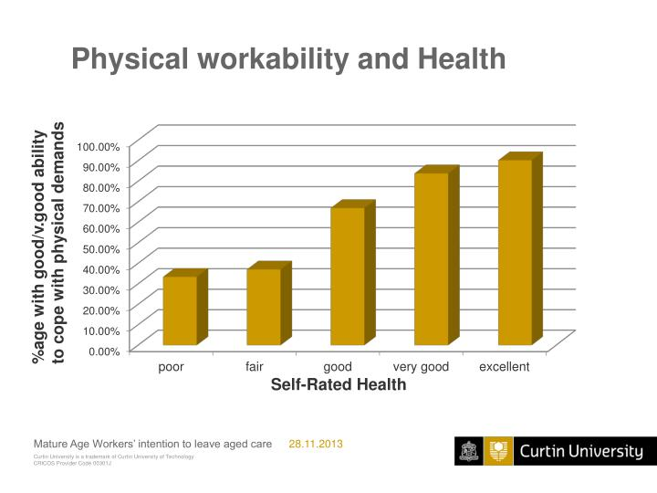 Physical workability and Health