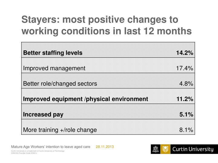 Stayers: most positive changes to working conditions in last 12 months