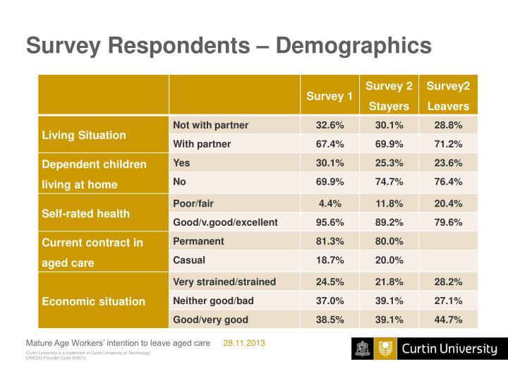 Survey Respondents – Demographics