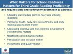 and requires state and community information to address