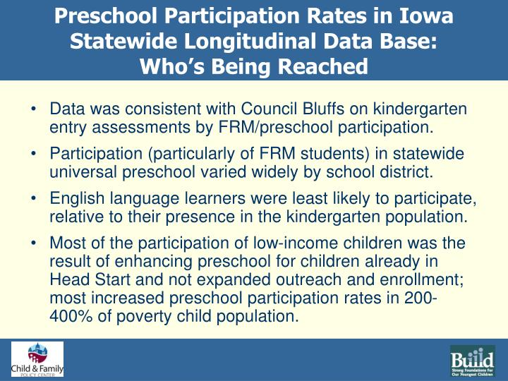 Preschool Participation Rates in Iowa Statewide Longitudinal Data Base: