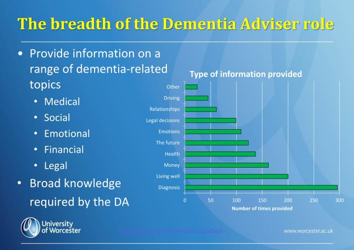 The breadth of the Dementia Adviser role