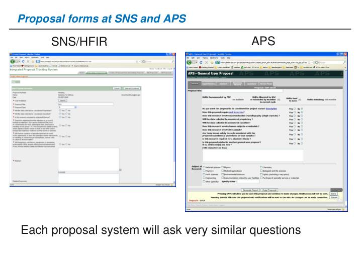 Proposal forms at SNS and APS