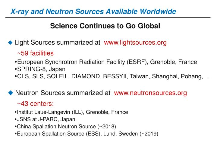 X ray and neutron sources available worldwide