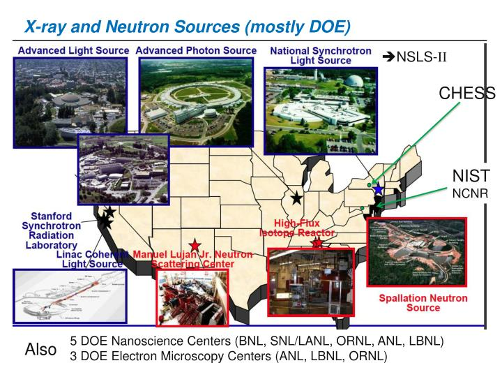 X ray and neutron sources mostly doe