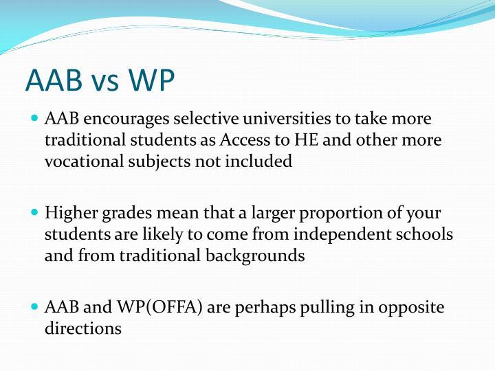 AAB vs WP