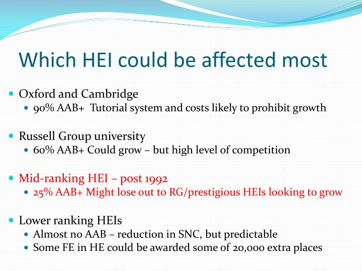 Which HEI could be affected most
