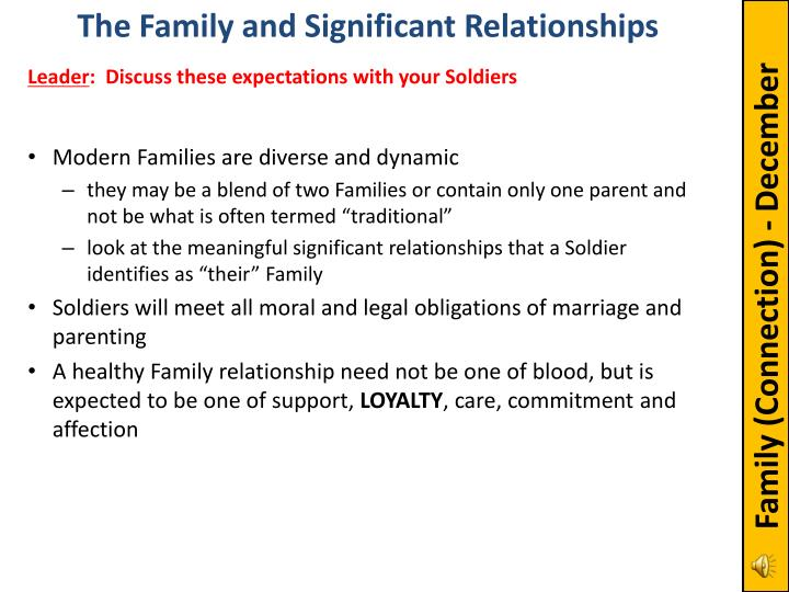 The Family and Significant Relationships