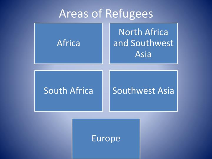 Areas of Refugees