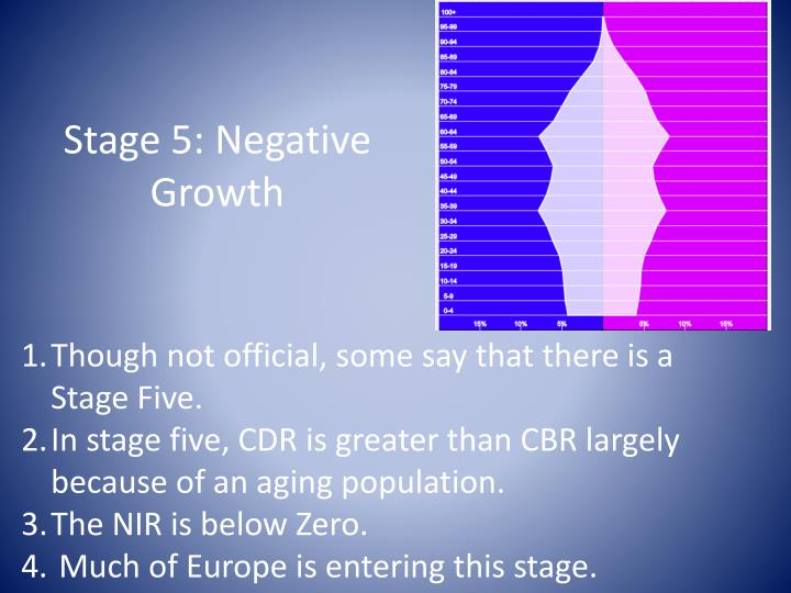 Stage 5: Negative Growth
